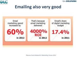 emailing evolufarma